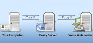 paid proxy service